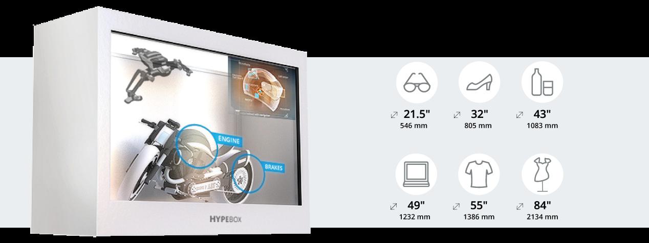 Formati vetrine interattive