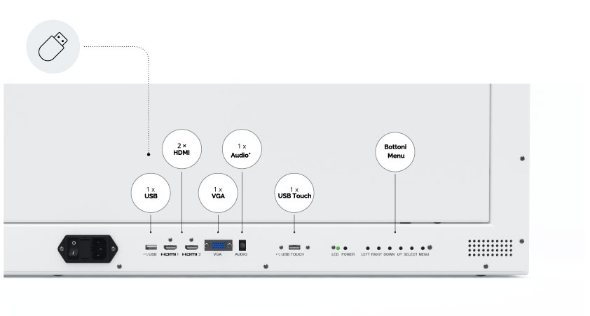 Connessioni Hypebox